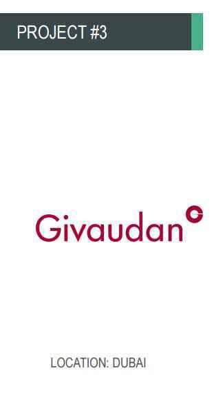 Givadan